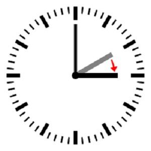 A las 2 los relojes se adelantarán a las 3