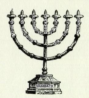 Candelabro judío o Menorah