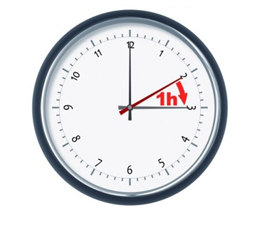 A las dos el reloj deberá marcar las tres