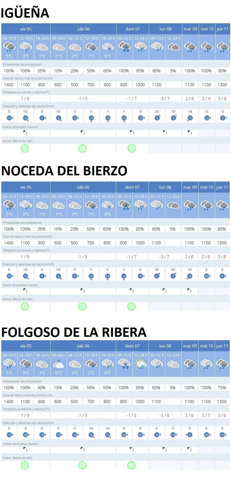 2018 01 05 meteorologia bierzoalto