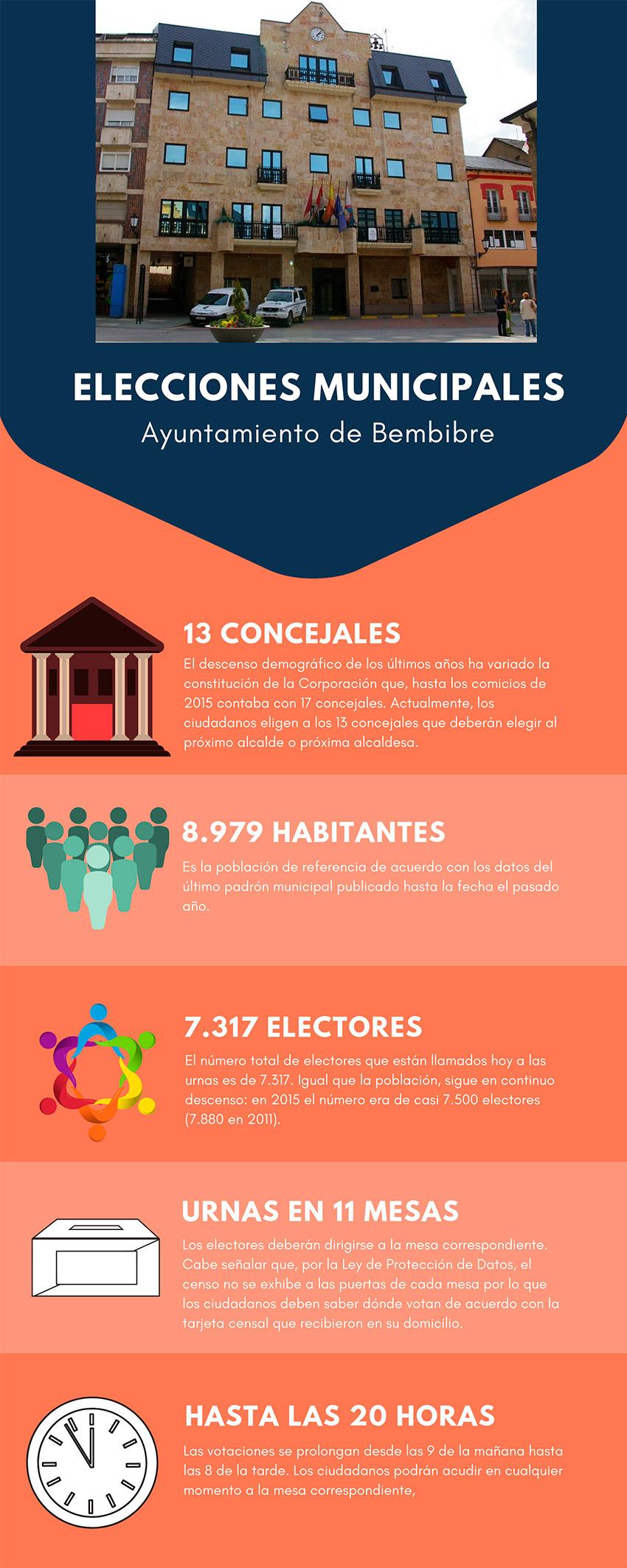 infografia elecciones jpg